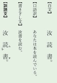 漢文「レ点」例文2(汝読書)