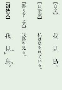 漢文「レ点」例文1(我見鳥)