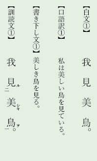 漢文返り点「一二点」例文1