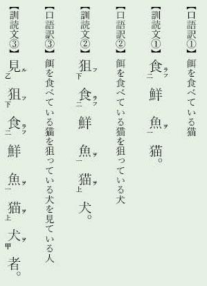 漢文返り点「上下点、甲乙丙丁など」例文6