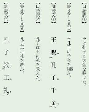漢文返り点「一二点」例文8