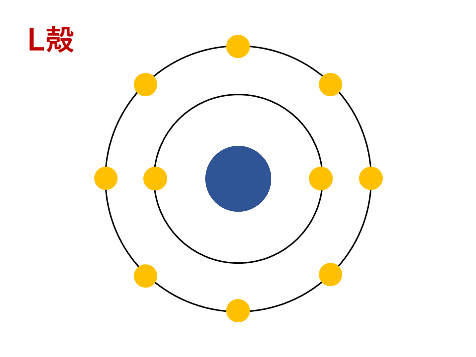 L殻(電子配置)