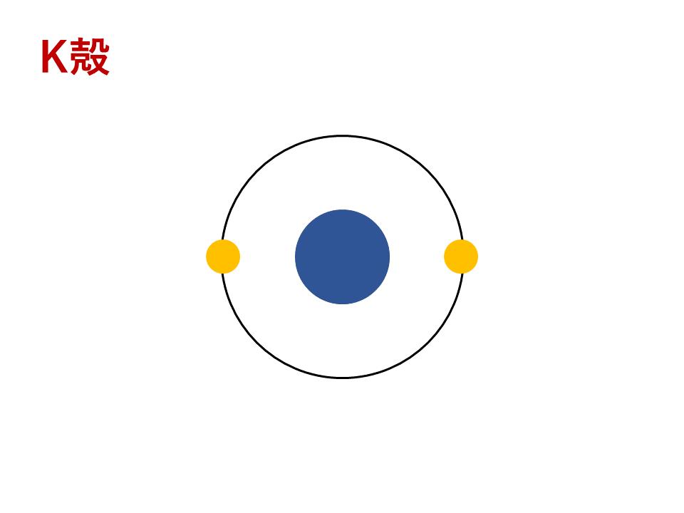 K殻(電子配置)