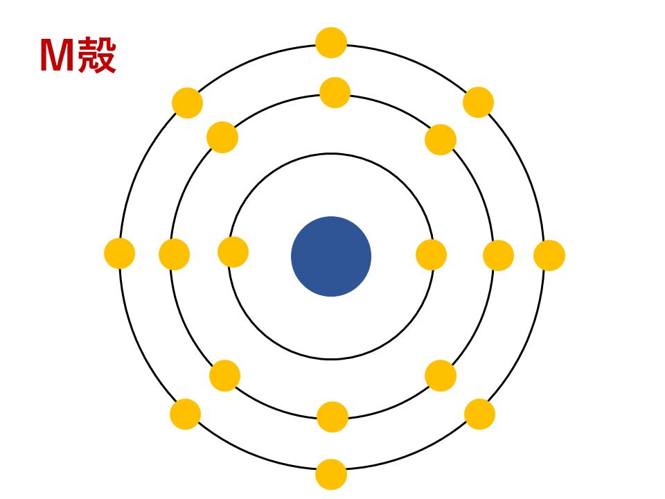 M殻(電子配置)