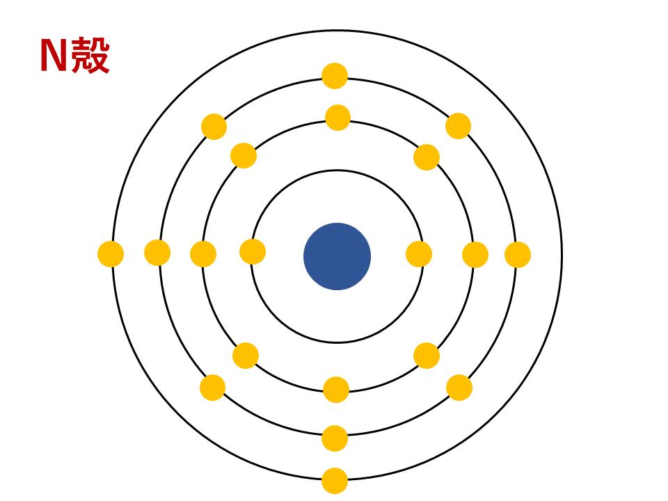 N殻(電子配置)Ca
