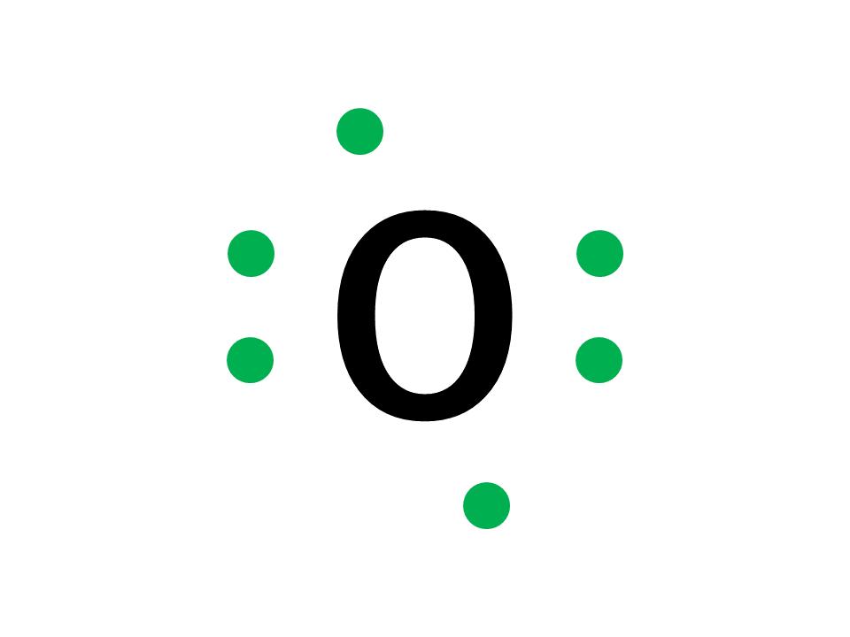 電子式(酸素の例)