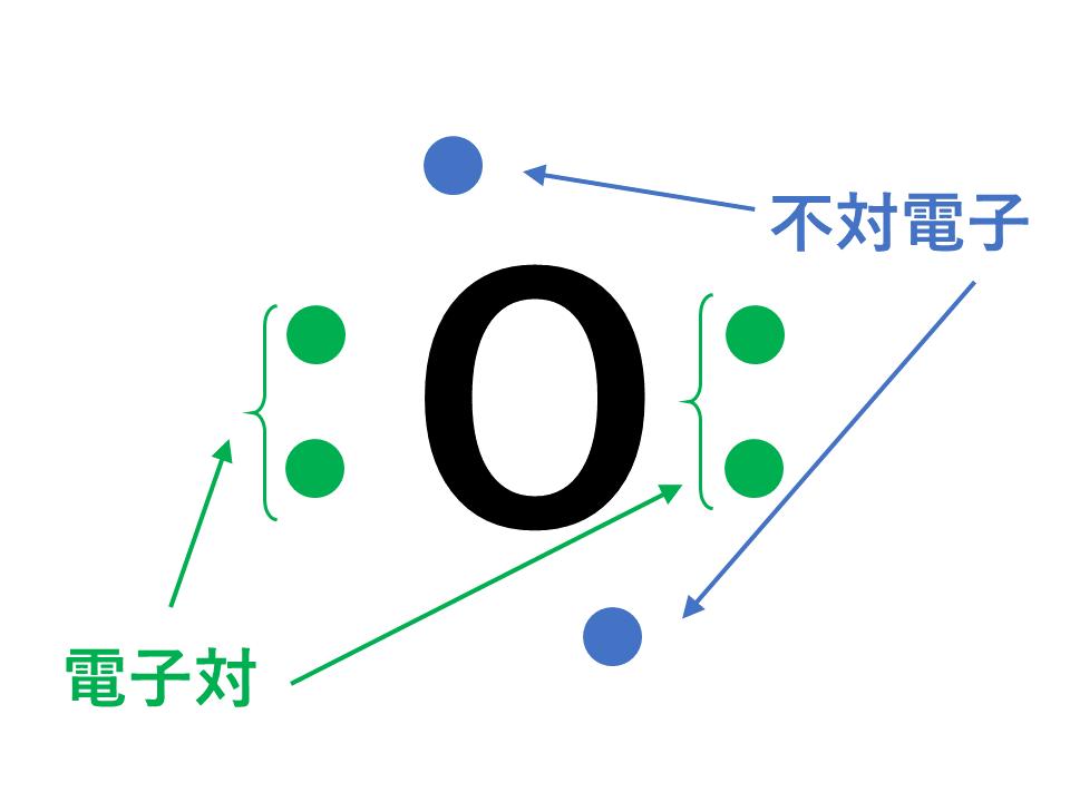 電子対と不対電子の解説