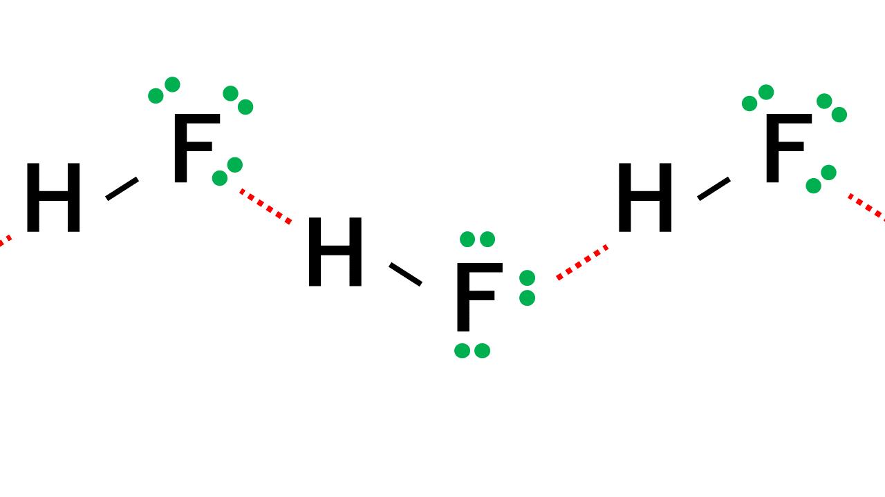 フッ化水素の水素結合の本数の解説