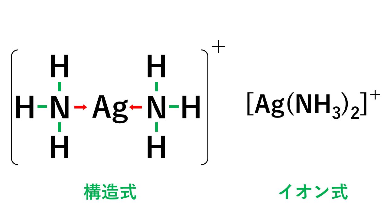 錯イオン(ジアンミン銀イオン)の構造式・イオン式
