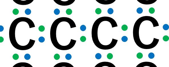 炭素原子の結合のイメージ