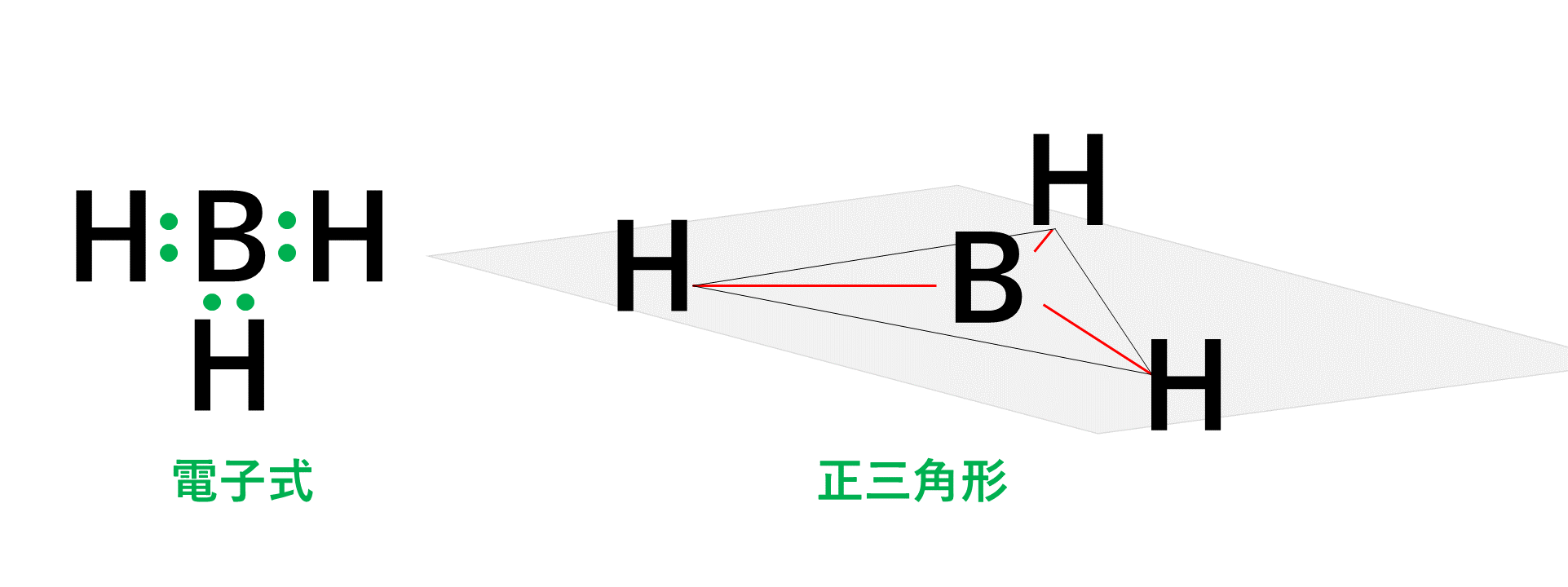 正三角形の水素化ホウ素