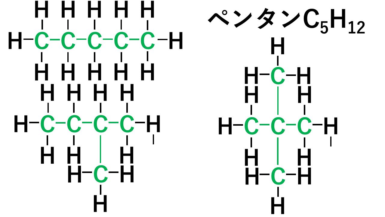 ペンタンの異性体(枝分かれと直鎖)