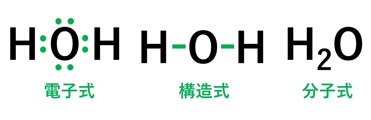 水の電子式・構造式・分子式