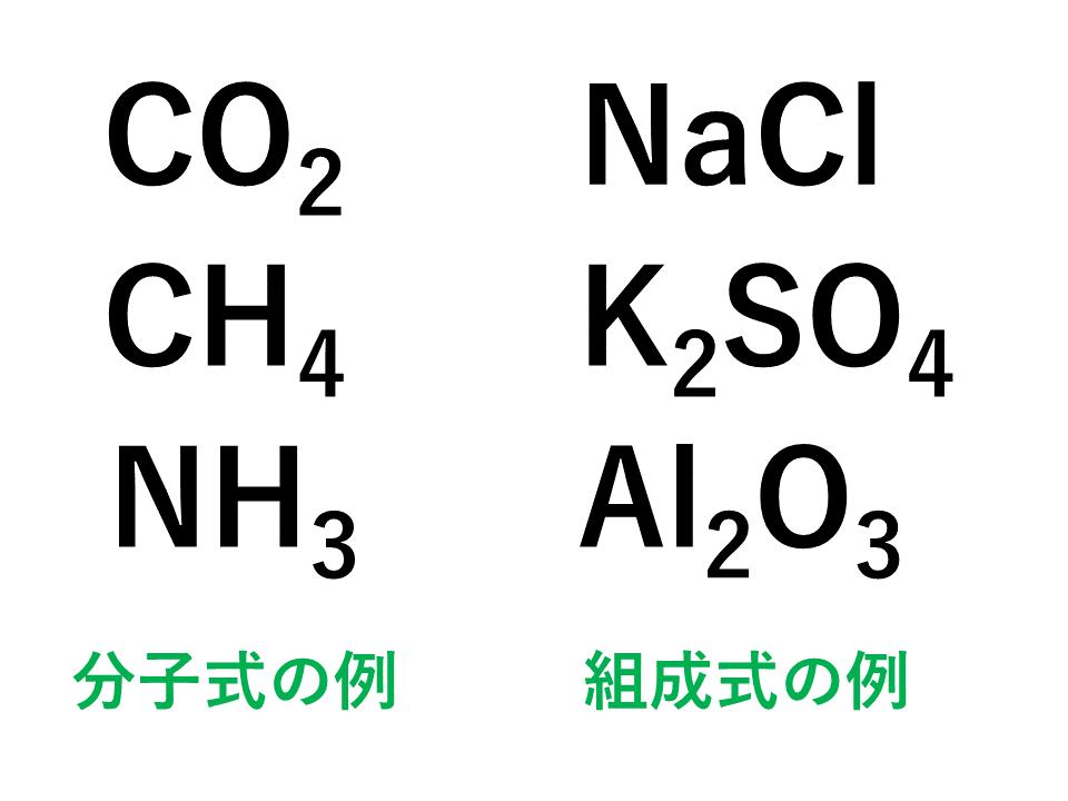 分子式と組成式の例